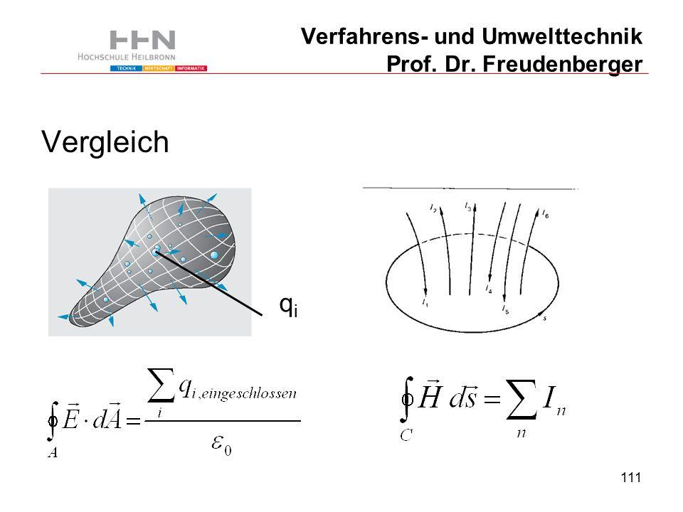 111 Verfahrens- und Umwelttechnik Prof. Dr. Freudenberger Vergleich qiqi
