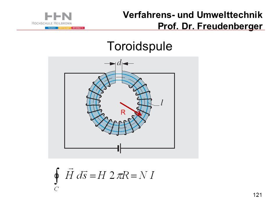 121 Verfahrens- und Umwelttechnik Prof. Dr. Freudenberger Toroidspule R