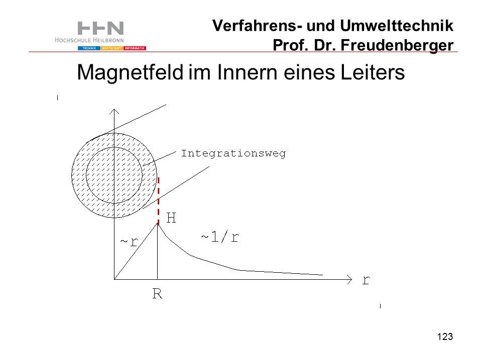 123 Verfahrens- und Umwelttechnik Prof. Dr. Freudenberger Magnetfeld im Innern eines Leiters