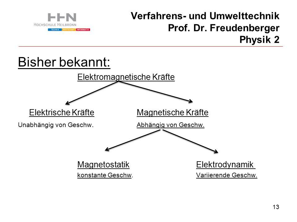 13 Verfahrens- und Umwelttechnik Prof. Dr.