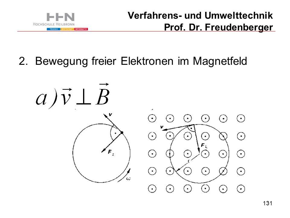 131 Verfahrens- und Umwelttechnik Prof. Dr.