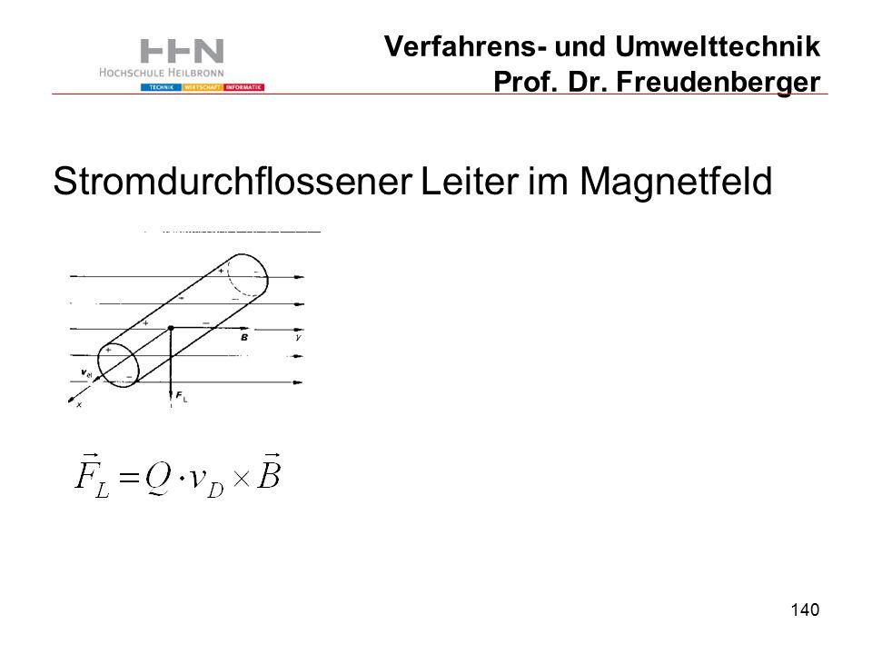 140 Verfahrens- und Umwelttechnik Prof. Dr. Freudenberger Stromdurchflossener Leiter im Magnetfeld
