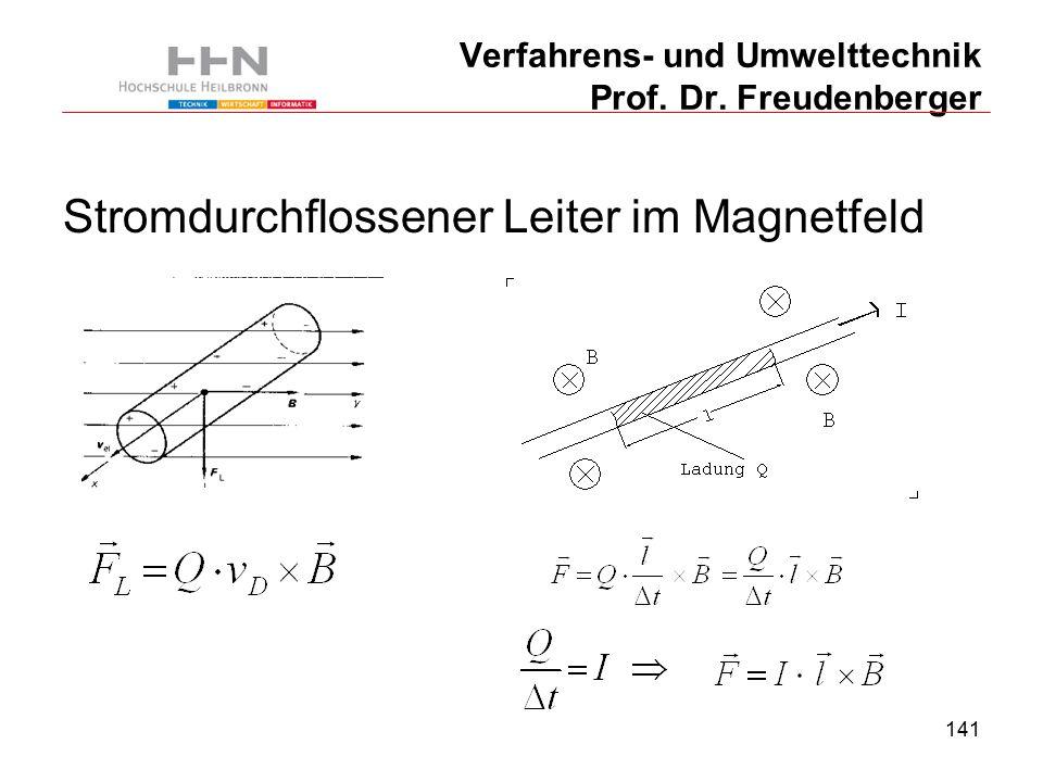 141 Verfahrens- und Umwelttechnik Prof. Dr. Freudenberger Stromdurchflossener Leiter im Magnetfeld
