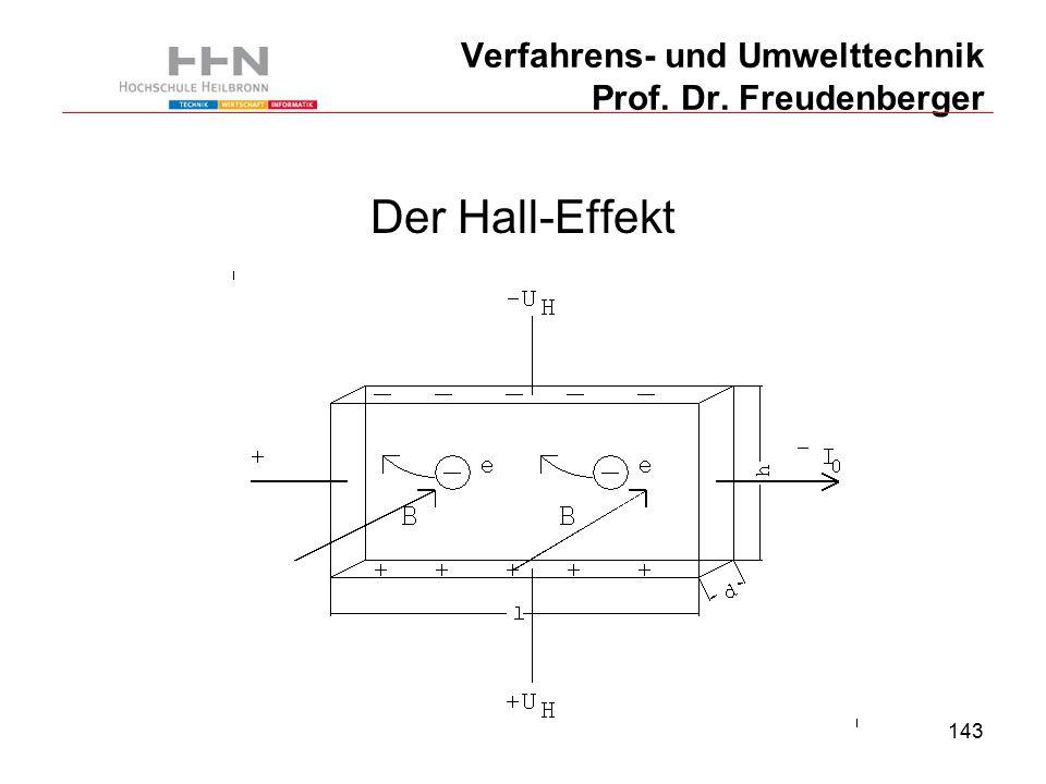 143 Verfahrens- und Umwelttechnik Prof. Dr. Freudenberger Der Hall-Effekt