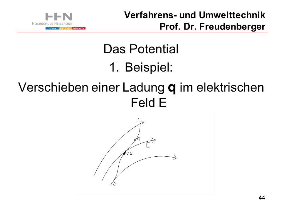 44 Verfahrens- und Umwelttechnik Prof. Dr.