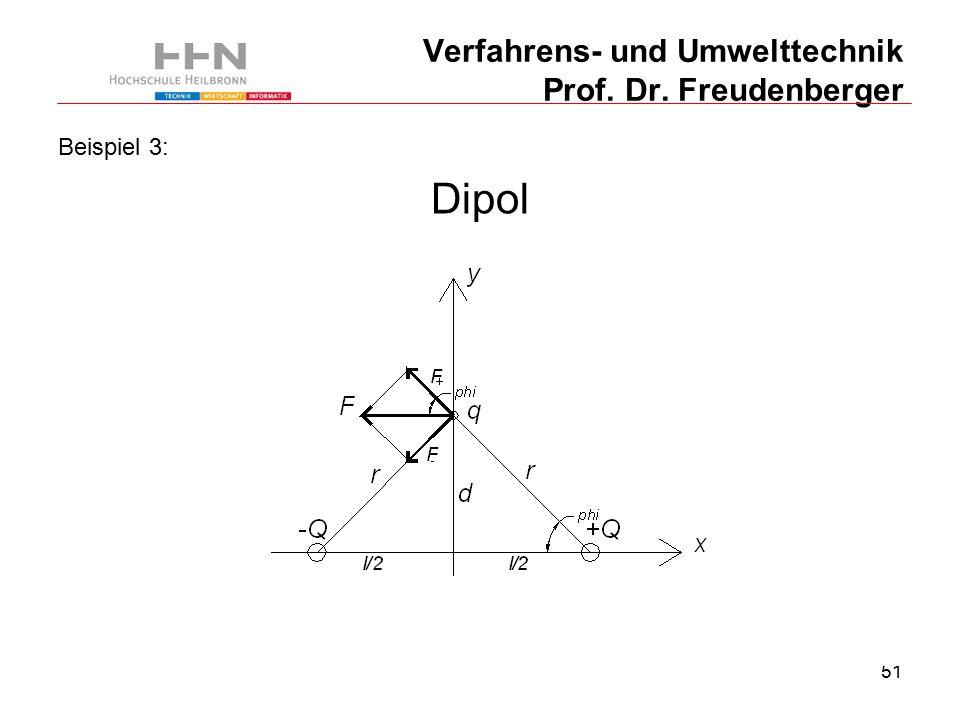 51 Verfahrens- und Umwelttechnik Prof. Dr. Freudenberger Beispiel 3: Dipol