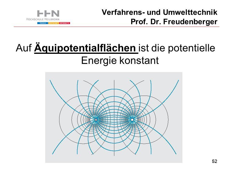 52 Verfahrens- und Umwelttechnik Prof. Dr.