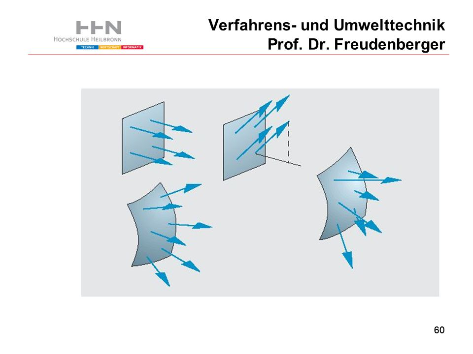 60 Verfahrens- und Umwelttechnik Prof. Dr. Freudenberger