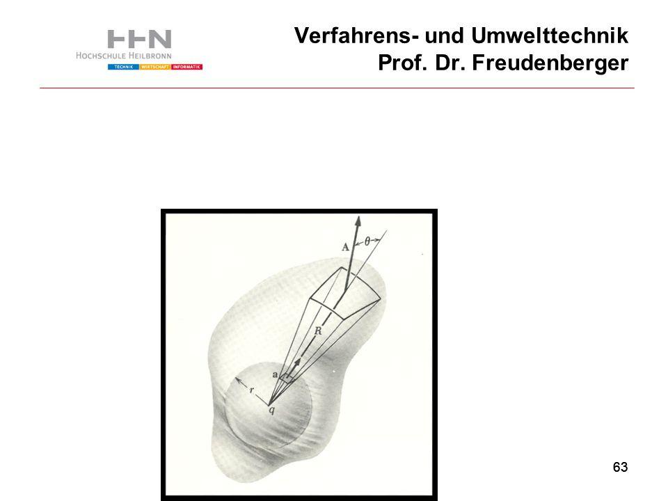 63 Verfahrens- und Umwelttechnik Prof. Dr. Freudenberger