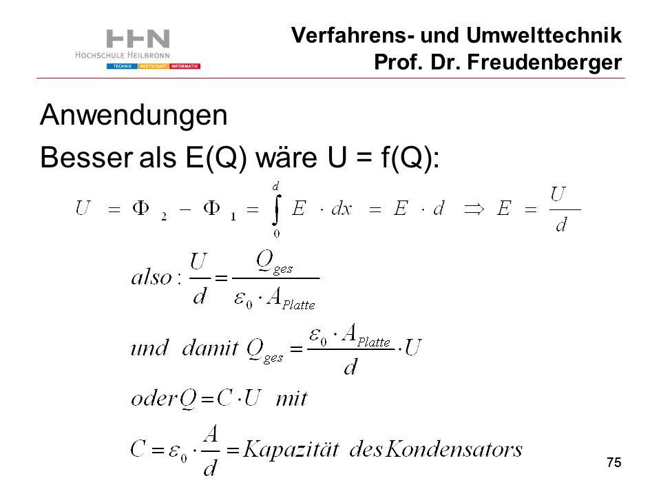 75 Verfahrens- und Umwelttechnik Prof. Dr.