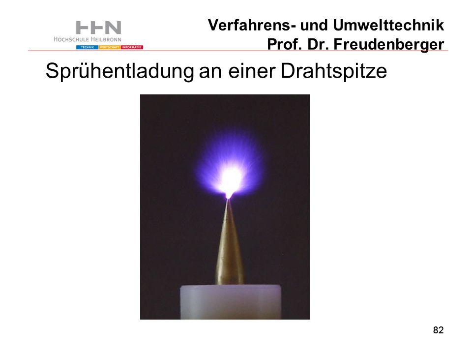 82 Verfahrens- und Umwelttechnik Prof. Dr. Freudenberger Sprühentladung an einer Drahtspitze 82