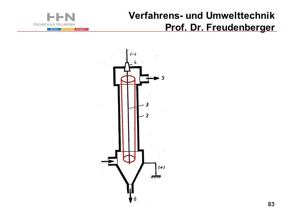 83 Verfahrens- und Umwelttechnik Prof. Dr. Freudenberger 83