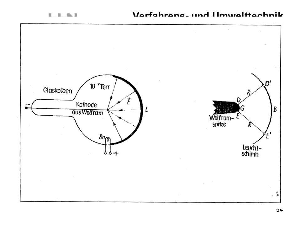 94 Verfahrens- und Umwelttechnik Prof. Dr. Freudenberger 94