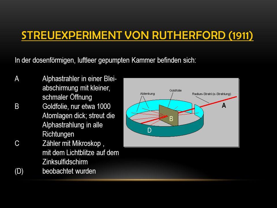 STREUEXPERIMENT VON RUTHERFORD (1911) In der dosenförmigen, luftleer gepumpten Kammer befinden sich: AAlphastrahler in einer Blei- abschirmung mit kleiner, schmaler Öffnung BGoldfolie, nur etwa 1000 Atomlagen dick; streut die Alphastrahlung in alle Richtungen CZähler mit Mikroskop, mit dem Lichtblitze auf dem Zinksulfidschirm (D) beobachtet wurden A B D