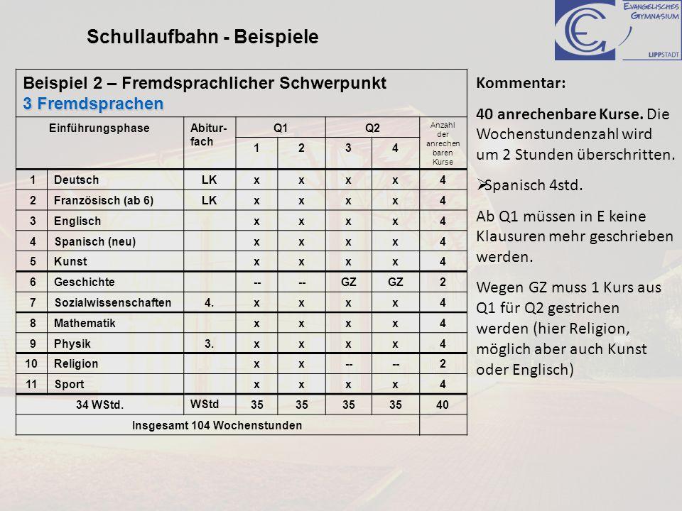 Schullaufbahn - Beispiele Beispiel 2 – Fremdsprachlicher Schwerpunkt 3 Fremdsprachen EinführungsphaseAbitur- fach Q1Q2 Anzahl der anrechen baren Kurse