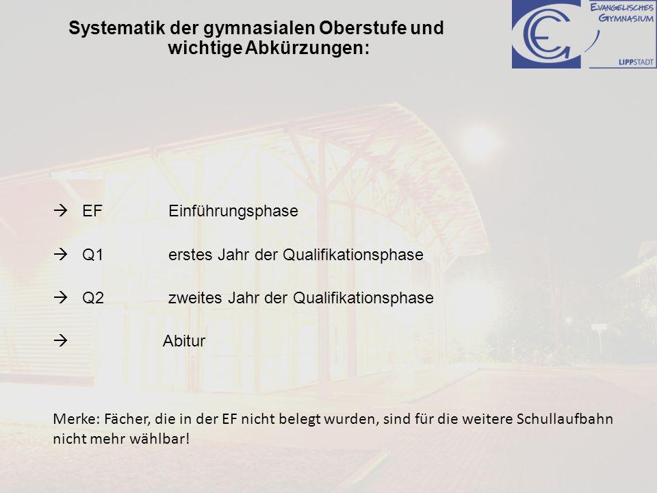  EF Einführungsphase  Q1 erstes Jahr der Qualifikationsphase  Q2 zweites Jahr der Qualifikationsphase  Abitur Systematik der gymnasialen Oberstufe