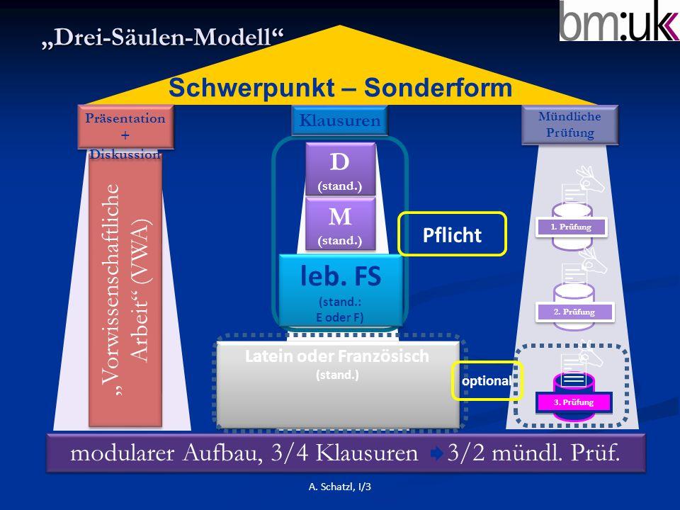 """""""Drei-Säulen-Modell"""" """"Vorwissenschaftliche Arbeit"""" (VWA) D (stand.) D (stand.) M (stand.) M (stand.) modularer Aufbau, 3/4 Klausuren 3/2 mündl. Prüf."""