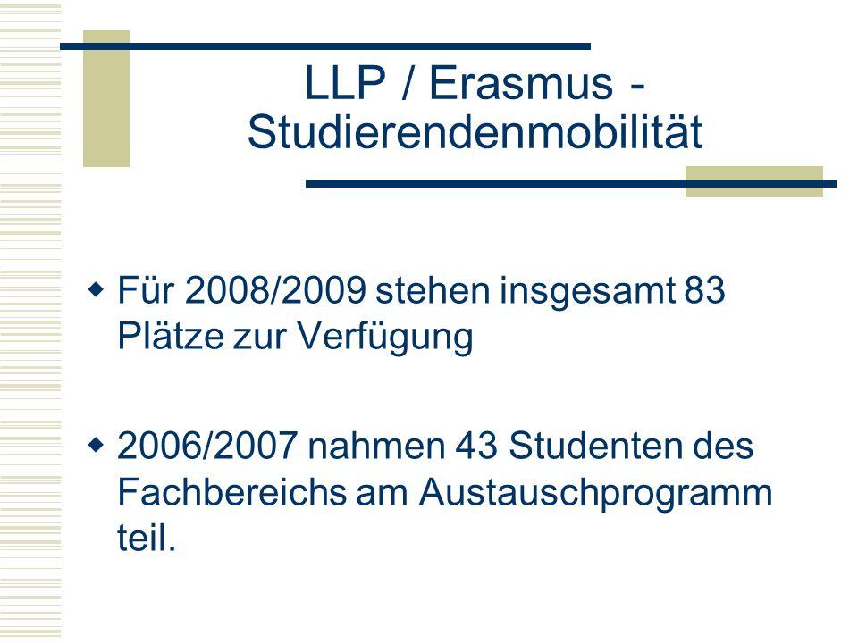 LLP / Erasmus - Studierendenmobilität  Für 2008/2009 stehen insgesamt 83 Plätze zur Verfügung  2006/2007 nahmen 43 Studenten des Fachbereichs am Austauschprogramm teil.