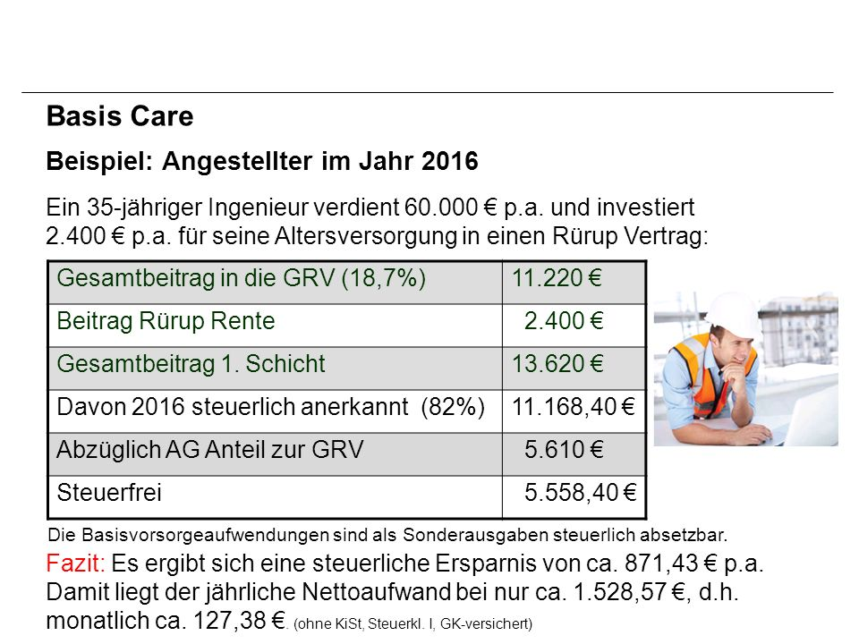 Basis Care Beispiel: Angestellter im Jahr 2016 Ein 35-jähriger Ingenieur verdient 60.000 € p.a.