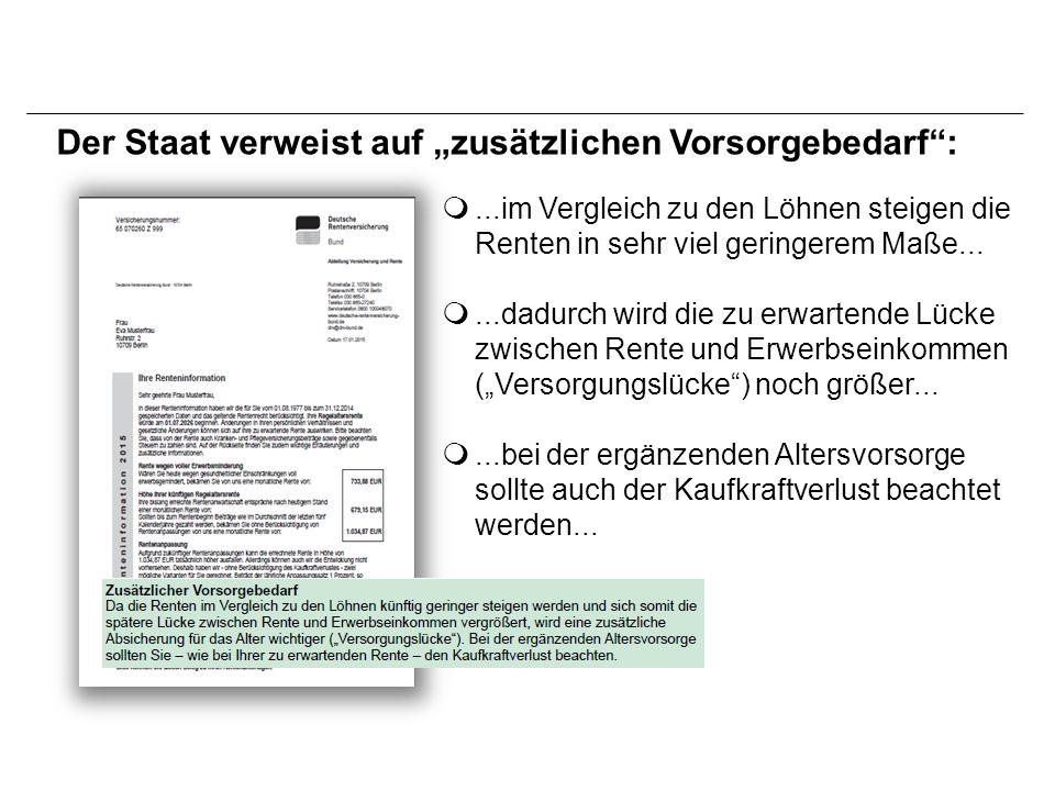HanseMerkur ZukunftsGarantie Beispielhafte Darstellung anhand von Veränderungen des Rechnungszinses.
