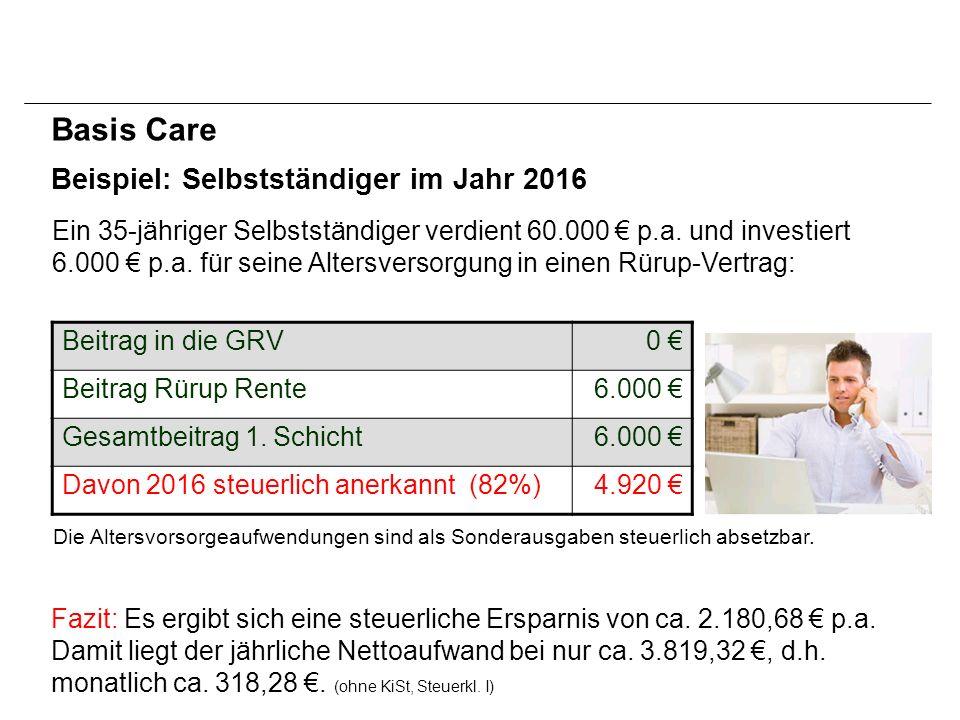 Beispiel: Selbstständiger im Jahr 2016 Ein 35-jähriger Selbstständiger verdient 60.000 € p.a.