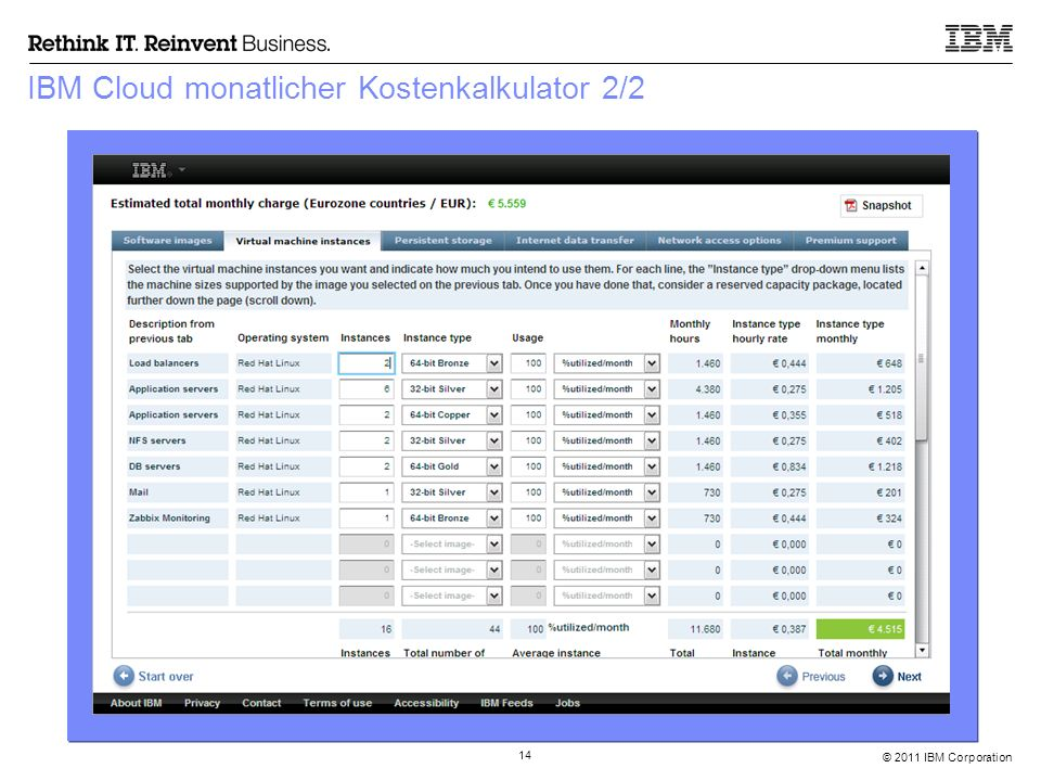 © 2011 IBM Corporation 14 IBM Cloud monatlicher Kostenkalkulator 2/2