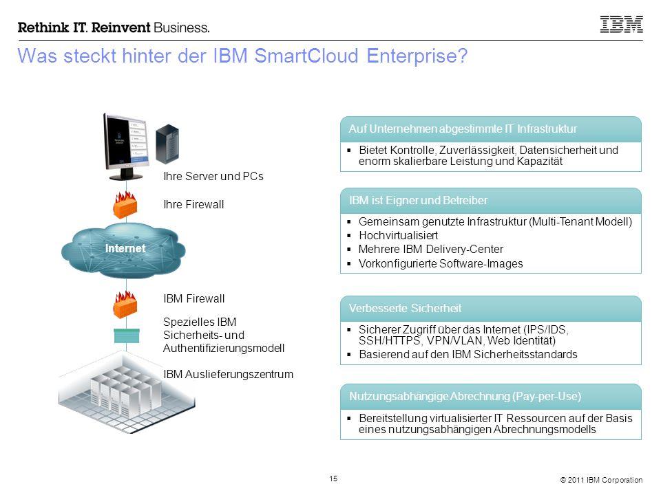 © 2011 IBM Corporation 15 Auf Unternehmen abgestimmte IT Infrastruktur  Bietet Kontrolle, Zuverlässigkeit, Datensicherheit und enorm skalierbare Leistung und Kapazität IBM ist Eigner und Betreiber  Gemeinsam genutzte Infrastruktur (Multi-Tenant Modell)  Hochvirtualisiert  Mehrere IBM Delivery-Center  Vorkonfigurierte Software-Images Verbesserte Sicherheit  Sicherer Zugriff über das Internet (IPS/IDS, SSH/HTTPS, VPN/VLAN, Web Identität)  Basierend auf den IBM Sicherheitsstandards Nutzungsabhängige Abrechnung (Pay-per-Use)  Bereitstellung virtualisierter IT Ressourcen auf der Basis eines nutzungsabhängigen Abrechnungsmodells Was steckt hinter der IBM SmartCloud Enterprise.