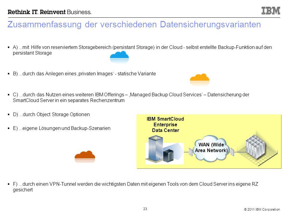 © 2011 IBM Corporation 23 Zusammenfassung der verschiedenen Datensicherungsvarianten  A)...mit Hilfe von reserviertem Storagebereich (persistant Storage) in der Cloud - selbst erstellte Backup-Funktion auf den persistant Storage  B)...durch das Anlegen eines 'privaten Images' - statische Variante  C)...durch das Nutzen eines weiteren IBM Offerings – 'Managed Backup Cloud Services' – Datensicherung der SmartCloud Server in ein separates Rechenzentrum  D)...durch Object Storage Optionen  E)...eigene Lösungen und Backup-Szenarien  F)...durch einen VPN-Tunnel werden die wichtigsten Daten mit eigenen Tools von dem Cloud Server ins eigene RZ gesichert IBM SmartCloud Enterprise Data Center WAN (Wide Area Network)