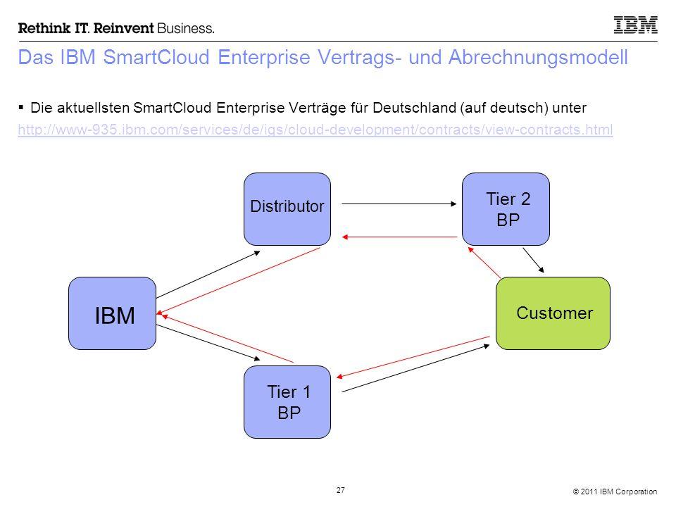 © 2011 IBM Corporation 27 Das IBM SmartCloud Enterprise Vertrags- und Abrechnungsmodell  Die aktuellsten SmartCloud Enterprise Verträge für Deutschland (auf deutsch) unter http://www-935.ibm.com/services/de/igs/cloud-development/contracts/view-contracts.html IBM Distributor Tier 1 BP Customer Tier 2 BP