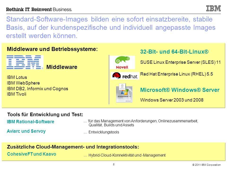 © 2011 IBM Corporation 29 Verträge für IBM SmartCloud Enterprise 2/3 - Gebührenaufstellung - Premium-Services - Internet Nutzungsbedingungen - Gebührenaufstellung - Premium-Services - Internet Nutzungsbedingungen http://www-935.ibm.com/services/de/igs/cloud-development/contracts/view-contracts.html