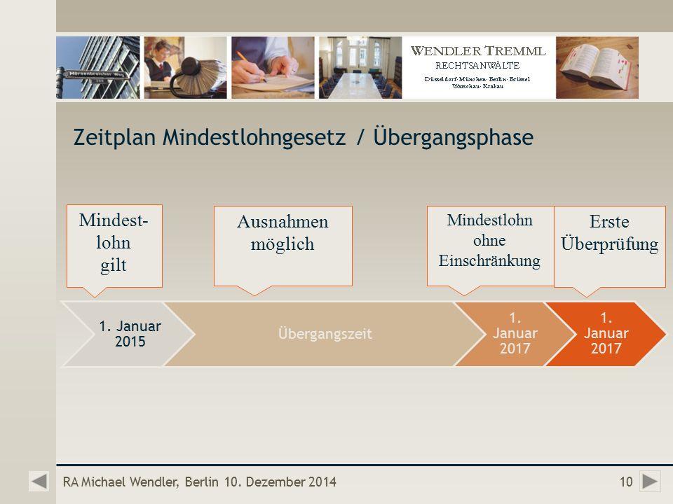Zeitplan Mindestlohngesetz / Übergangsphase RA Michael Wendler, Berlin 10.