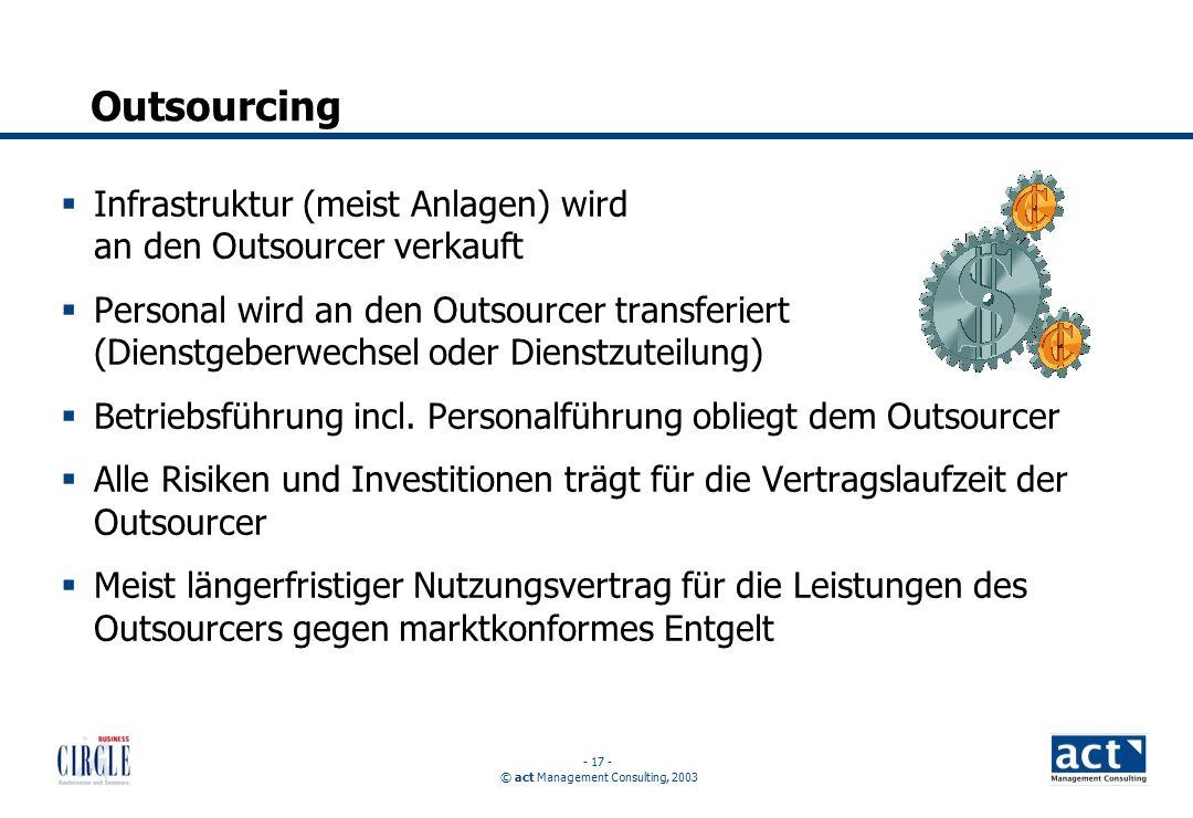 © act Management Consulting, 2003 - 17 - Outsourcing  Infrastruktur (meist Anlagen) wird an den Outsourcer verkauft  Personal wird an den Outsourcer transferiert (Dienstgeberwechsel oder Dienstzuteilung)  Betriebsführung incl.