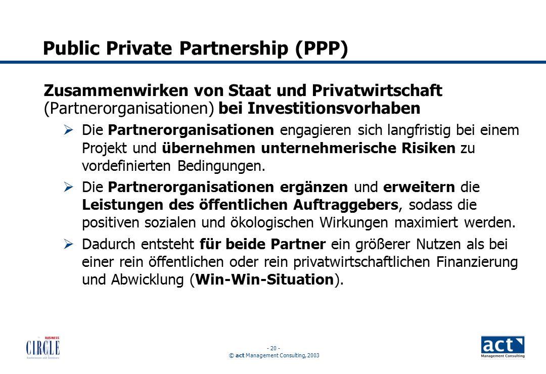 © act Management Consulting, 2003 - 20 - Public Private Partnership (PPP) Zusammenwirken von Staat und Privatwirtschaft (Partnerorganisationen) bei Investitionsvorhaben  Die Partnerorganisationen engagieren sich langfristig bei einem Projekt und übernehmen unternehmerische Risiken zu vordefinierten Bedingungen.