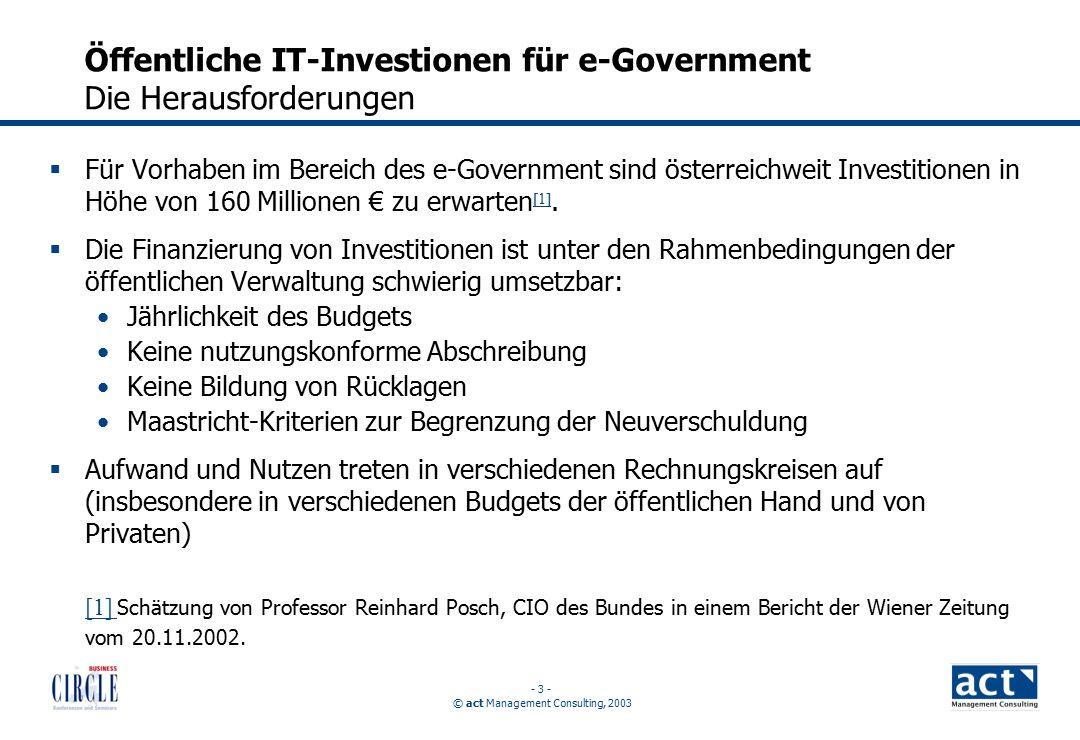 © act Management Consulting, 2003 - 34 - Projekt Ruhr GmbH 1 Mio EUR für die Anschubfinanzierung Beispiel e-Government Deutschland d-NRW – Realisierung einer eGovernment-Plattform (2) Bietergemeinschaft 1,5 Mio EUR für die Anschubfinanzierung und Sicherstellung des Betriebes Ziel-II-Fördermittel für innovative Teilprojekte (25 Mio.