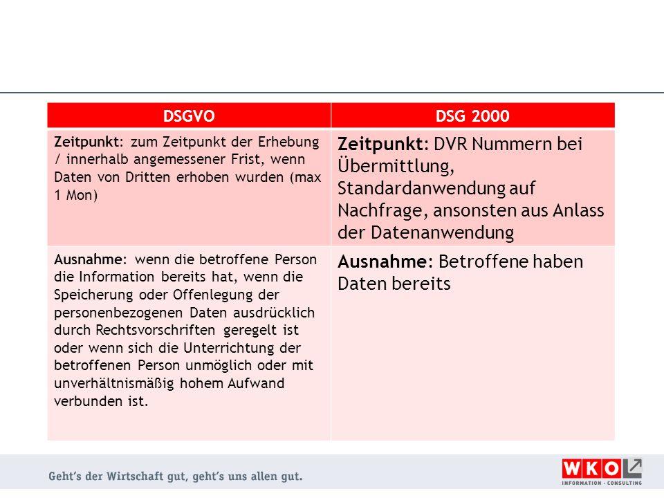 DSGVODSG 2000 Zeitpunkt: zum Zeitpunkt der Erhebung / innerhalb angemessener Frist, wenn Daten von Dritten erhoben wurden (max 1 Mon) Zeitpunkt: DVR N