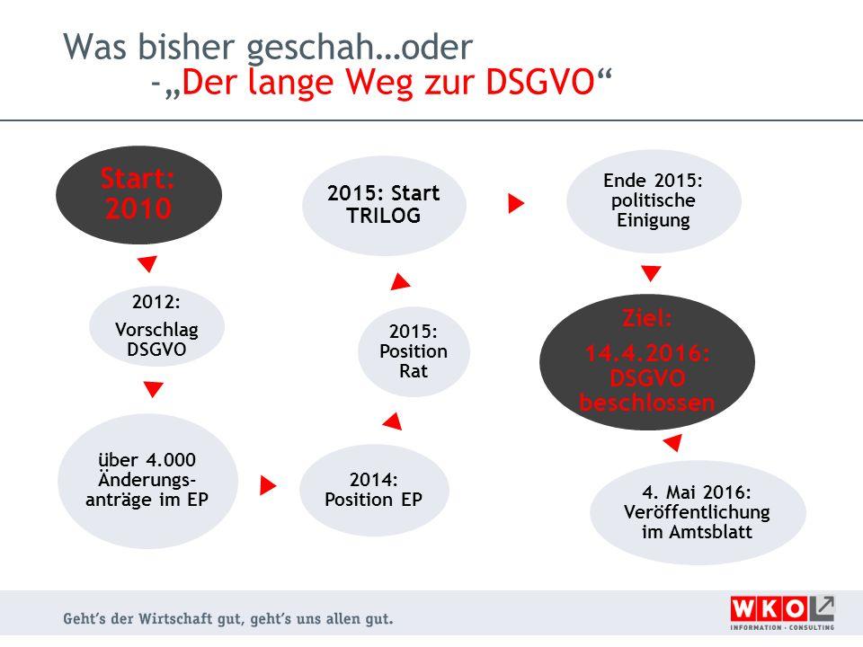 """Was bisher geschah…oder -""""Der lange Weg zur DSGVO"""" Start: 2010 2012: Vorschlag DSGVO über 4.000 Änderungs- anträge im EP 2014: Position EP 2015: Posit"""