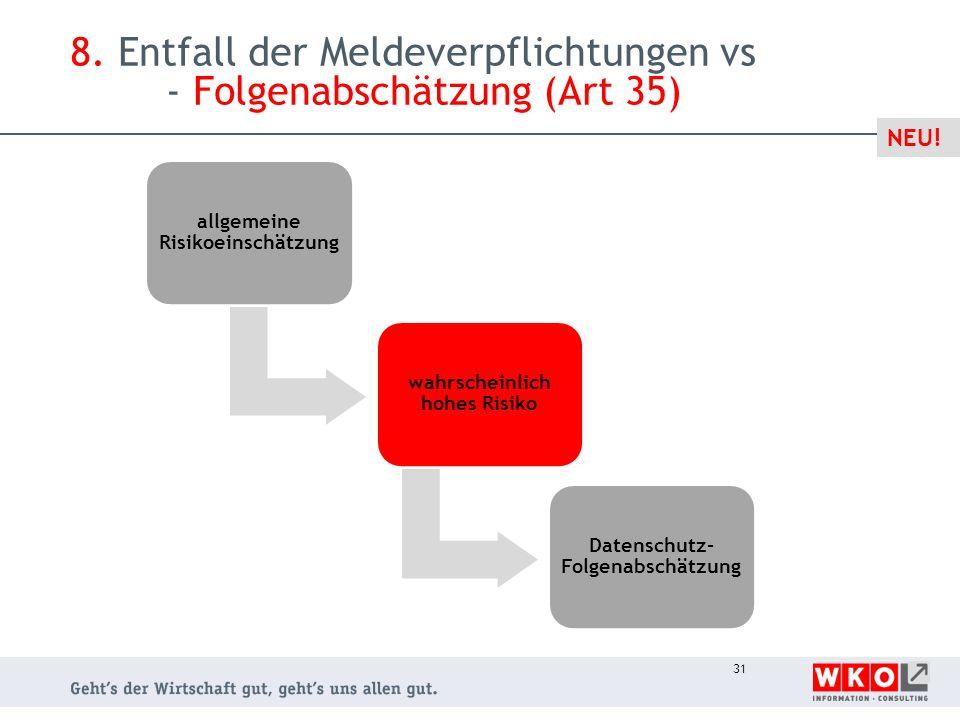 8. Entfall der Meldeverpflichtungen vs - Folgenabschätzung (Art 35) allgemeine Risikoeinschätzung wahrscheinlich hohes Risiko Datenschutz- Folgenabsch