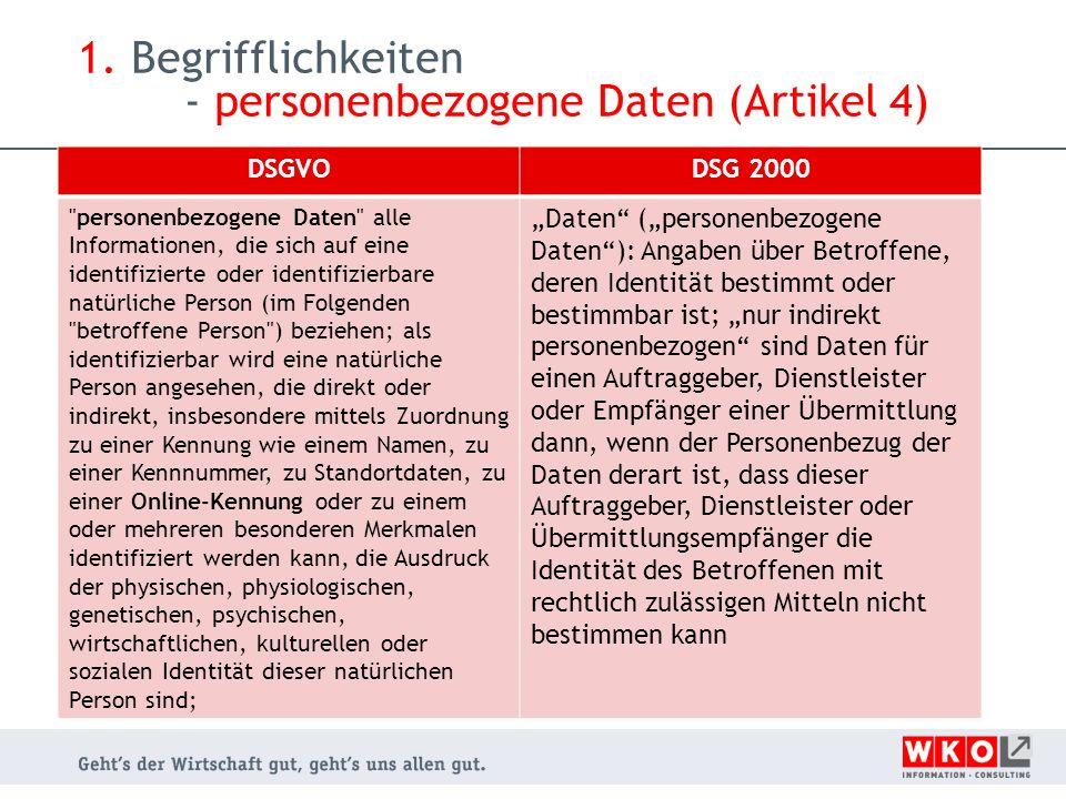 1. Begrifflichkeiten - personenbezogene Daten (Artikel 4) DSGVODSG 2000