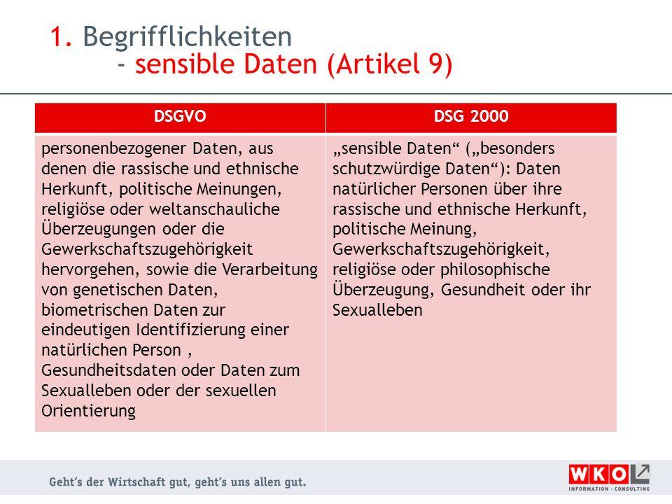 1. Begrifflichkeiten - sensible Daten (Artikel 9) DSGVODSG 2000 personenbezogener Daten, aus denen die rassische und ethnische Herkunft, politische Me