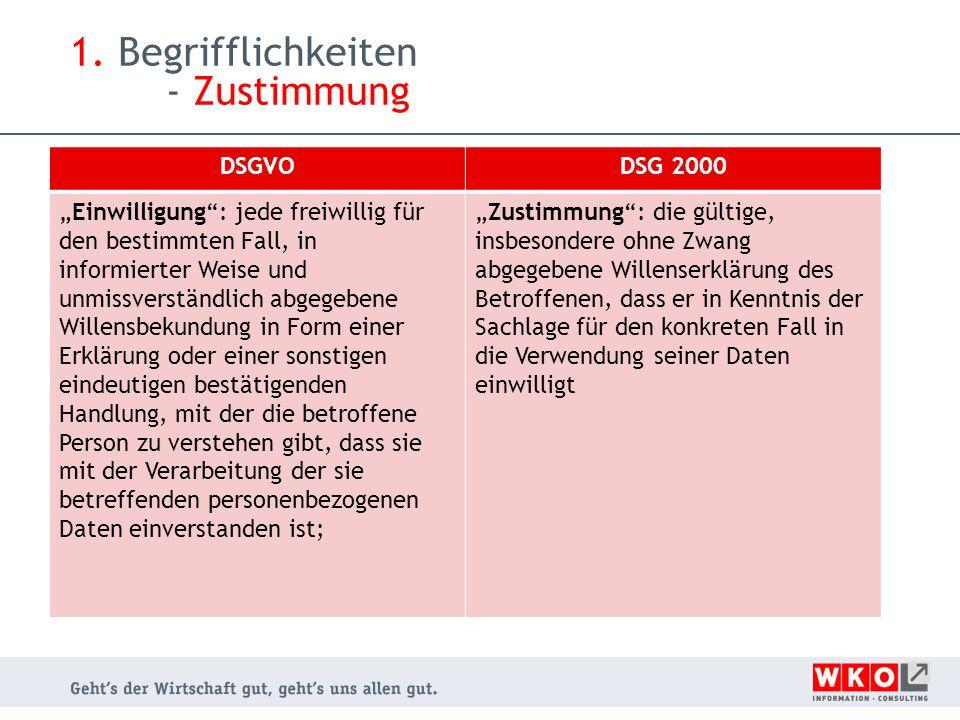 """1. Begrifflichkeiten - Zustimmung DSGVODSG 2000 """"Einwilligung"""": jede freiwillig für den bestimmten Fall, in informierter Weise und unmissverständlich"""