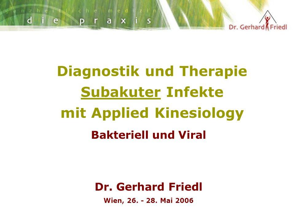 Diagnostik und Therapie Subakuter Infekte mit Applied Kinesiology Bakteriell und Viral Dr.