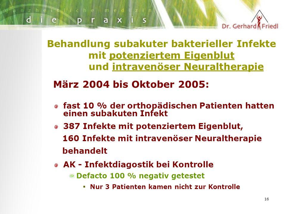 16 Behandlung subakuter bakterieller Infekte mit potenziertem Eigenblut und intravenöser Neuraltherapie März 2004 bis Oktober 2005: fast 10 % der orthopädischen Patienten hatten einen subakuten Infekt 387 Infekte mit potenziertem Eigenblut, 160 Infekte mit intravenöser Neuraltherapie behandelt AK - Infektdiagostik bei Kontrolle Defacto 100 % negativ getestet  Nur 3 Patienten kamen nicht zur Kontrolle