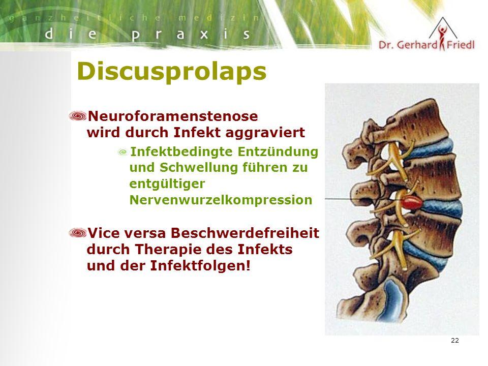 22 Discusprolaps Neuroforamenstenose wird durch Infekt aggraviert Infektbedingte Entzündung und Schwellung führen zu entgültiger Nervenwurzelkompression Vice versa Beschwerdefreiheit durch Therapie des Infekts und der Infektfolgen!