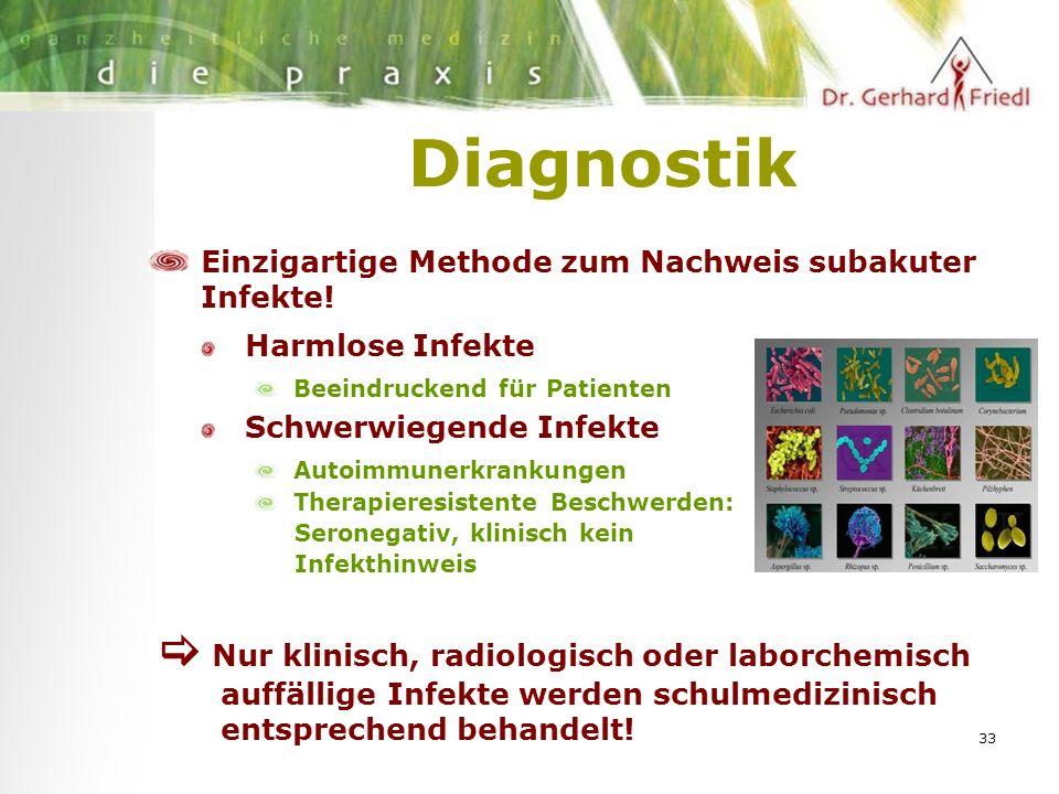 33 Diagnostik Einzigartige Methode zum Nachweis subakuter Infekte.