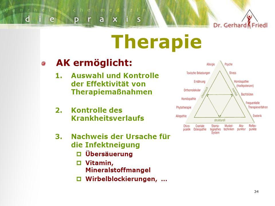 34 Therapie AK ermöglicht: 1.Auswahl und Kontrolle der Effektivität von Therapiemaßnahmen 2.Kontrolle des Krankheitsverlaufs 3.Nachweis der Ursache für die Infektneigung  Übersäuerung  Vitamin, Mineralstoffmangel  Wirbelblockierungen, …