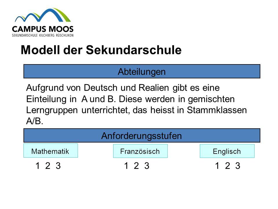 Abteilungen Anforderungsstufen MathematikFranzösischEnglisch Modell der Sekundarschule Aufgrund von Deutsch und Realien gibt es eine Einteilung in A und B.