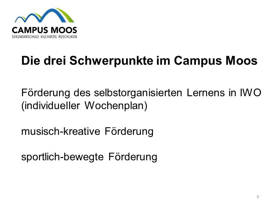 Die drei Schwerpunkte im Campus Moos Förderung des selbstorganisierten Lernens in IWO (individueller Wochenplan) musisch-kreative Förderung sportlich-bewegte Förderung 