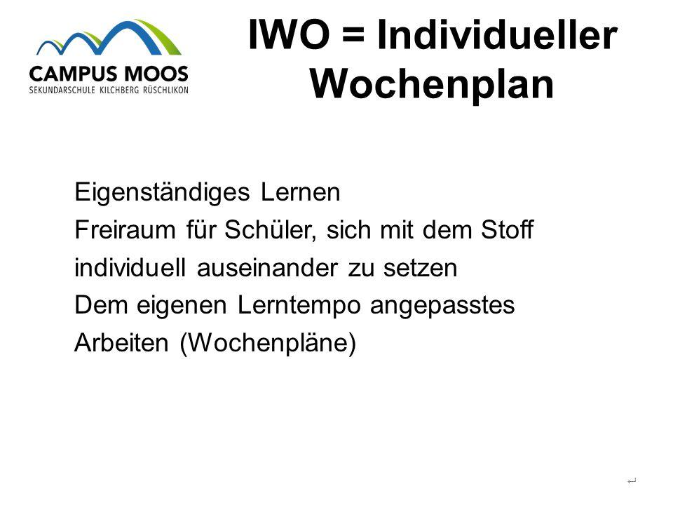 IWO = Individueller Wochenplan  Eigenständiges Lernen Freiraum für Schüler, sich mit dem Stoff individuell auseinander zu setzen Dem eigenen Lerntempo angepasstes Arbeiten (Wochenpläne)