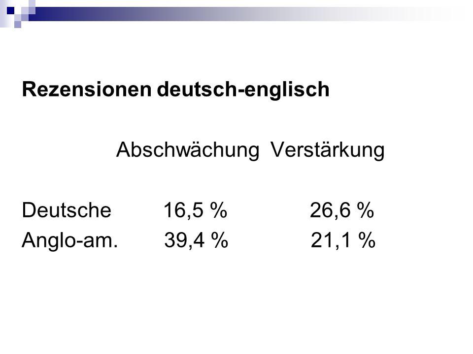 Rezensionen deutsch-englisch Abschwächung Verstärkung Deutsche 16,5 % 26,6 % Anglo-am.