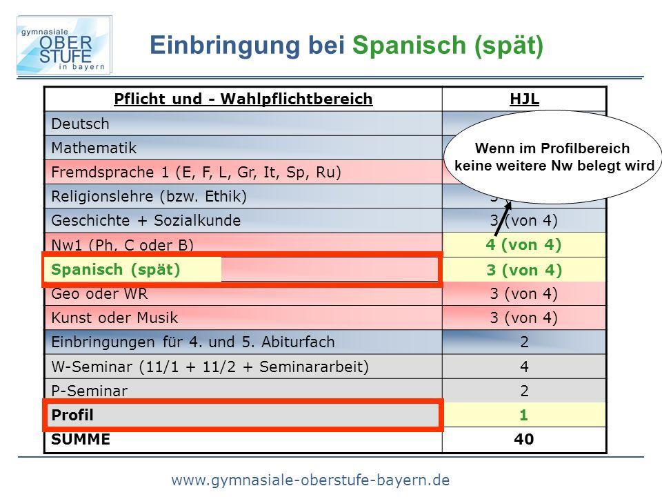 www.gymnasiale-oberstufe-bayern.de Pflicht und - WahlpflichtbereichHJL Deutsch4 (von 4) Mathematik4 (von 4) Fremdsprache 1 (E, F, L, Gr, It, Sp, Ru)4 (von 4) Religionslehre (bzw.